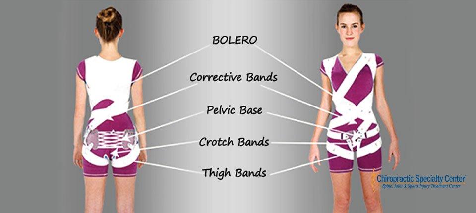 SpineCor Scoliosis Brace