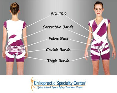 SpineCor Scoliosis Brace (dynamic / elastic brace)